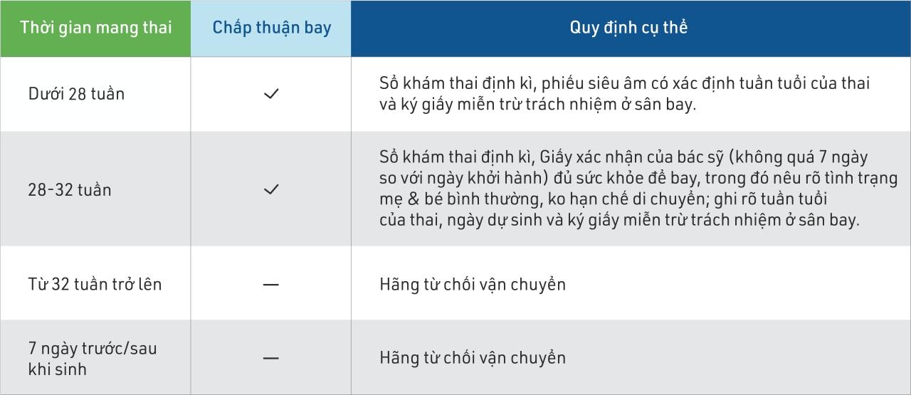 hanh-khach-mang-thai